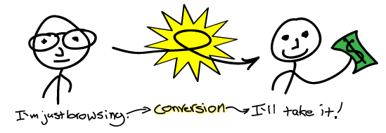 I'm  just browsing. -> Conversion -> I'll take it!