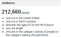 How many single 20-40 year olds in North Carolina like to play video games?